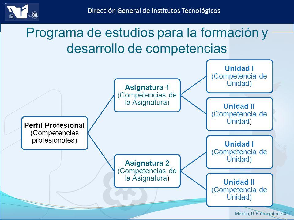 Instituto Tecnológico de Culiacán. Julio 2013 Dirección General de Institutos Tecnológicos Programa de estudios para la formación y desarrollo de comp