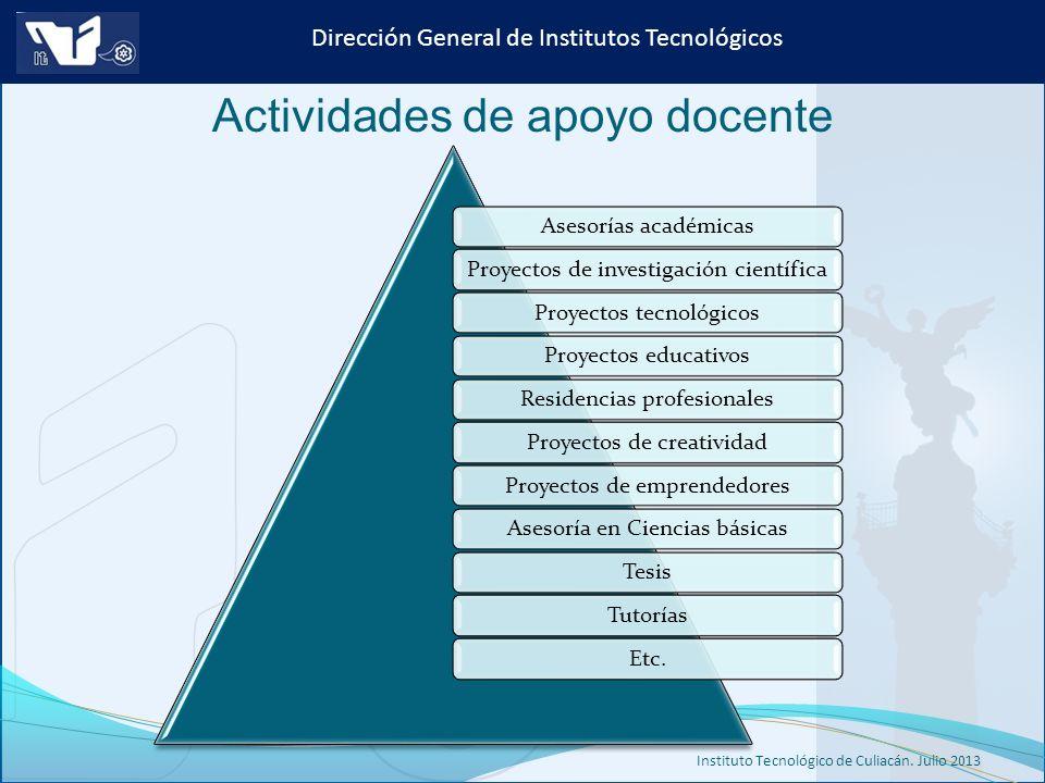 Instituto Tecnológico de Culiacán. Julio 2013 Dirección General de Institutos Tecnológicos Asesorías académicasProyectos de investigación científicaPr