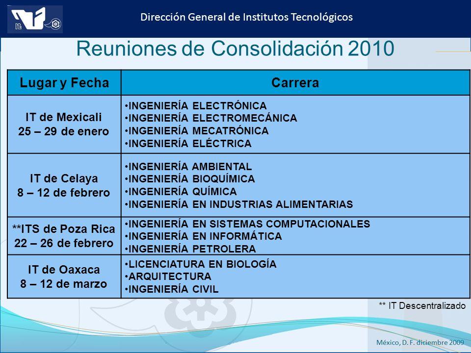 Instituto Tecnológico de Culiacán. Julio 2013 Dirección General de Institutos Tecnológicos Lugar y FechaCarrera IT de Mexicali 25 – 29 de enero INGENI