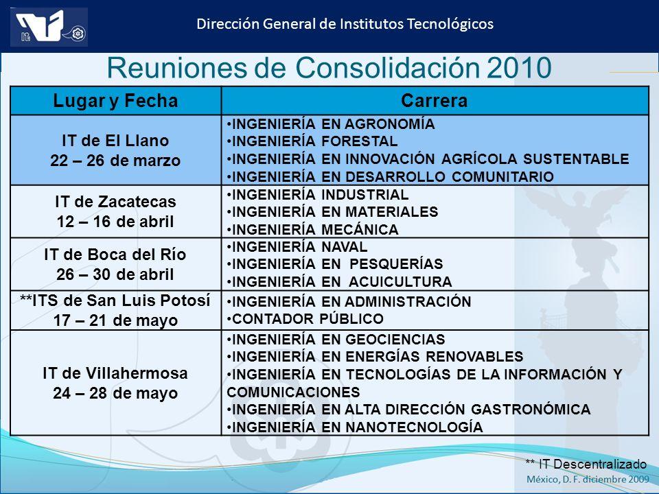 Instituto Tecnológico de Culiacán. Julio 2013 Dirección General de Institutos Tecnológicos Lugar y FechaCarrera IT de El Llano 22 – 26 de marzo INGENI