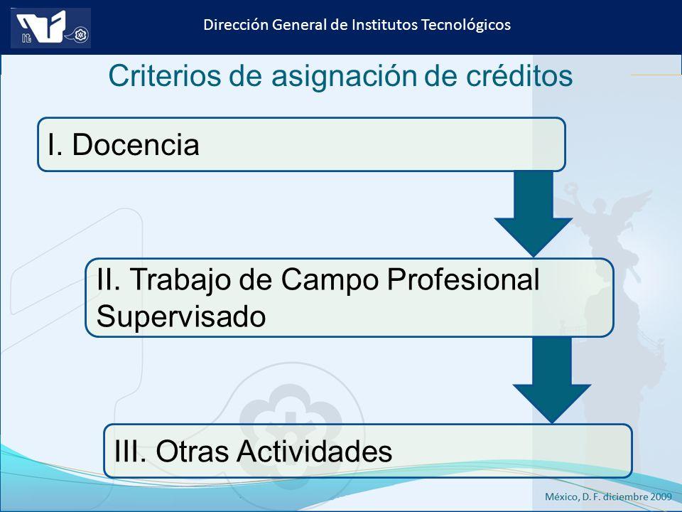 Instituto Tecnológico de Culiacán. Julio 2013 Dirección General de Institutos Tecnológicos Criterios de asignación de créditos I. Docencia II. Trabajo