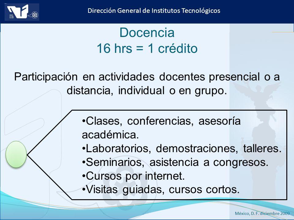 Instituto Tecnológico de Culiacán. Julio 2013 Dirección General de Institutos Tecnológicos Docencia 16 hrs = 1 crédito Clases, conferencias, asesoría