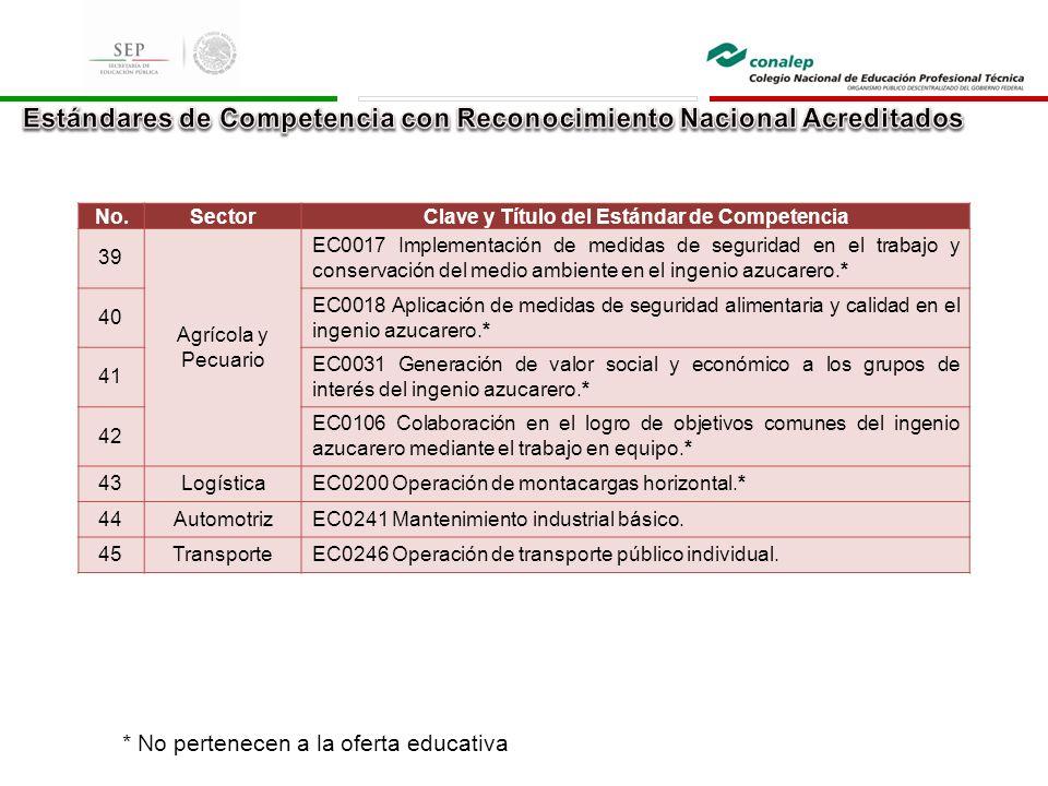 No.SectorClave y Título del Estándar de Competencia 39 Agrícola y Pecuario EC0017 Implementación de medidas de seguridad en el trabajo y conservación