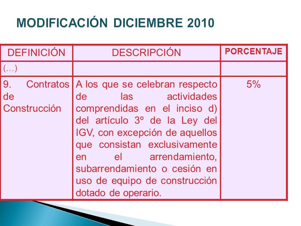 DEFINICIÓNDESCRIPCIÓN PORCENTAJE (…) 9.