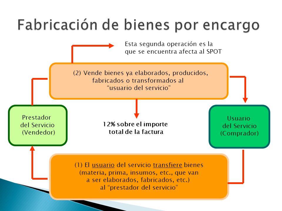 Prestador del Servicio (Vendedor) Usuario del Servicio (Comprador) (2) Vende bienes ya elaborados, producidos, fabricados o transformados al usuario del servicio (1) El usuario del servicio transfiere bienes (materia, prima, insumos, etc., que van a ser elaborados, fabricados, etc.) al prestador del servicio Esta segunda operación es la que se encuentra afecta al SPOT 12% sobre el importe total de la factura