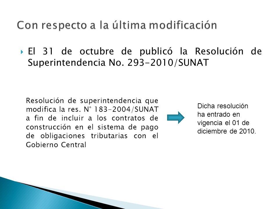 El 31 de octubre de publicó la Resolución de Superintendencia No.