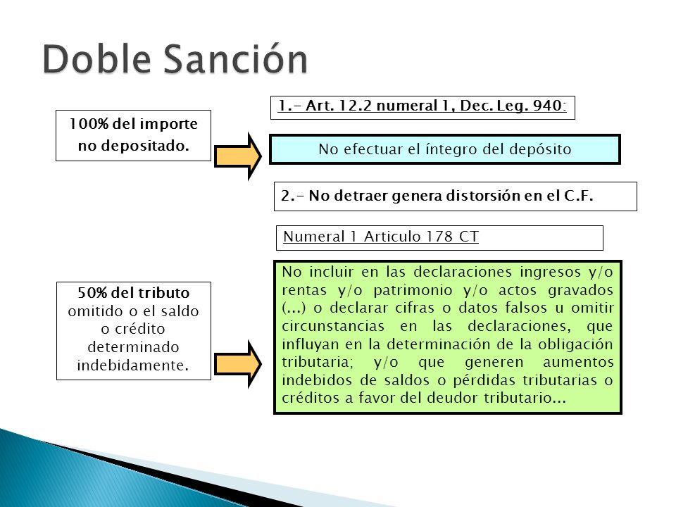 2.- No detraer genera distorsión en el C.F.