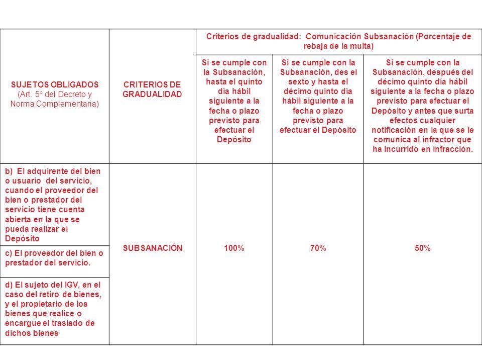 Detracciones a la Construcción76/90 Detracciones y Retenciones del IGV 76/83 SUJETOS OBLIGADOS (Art.