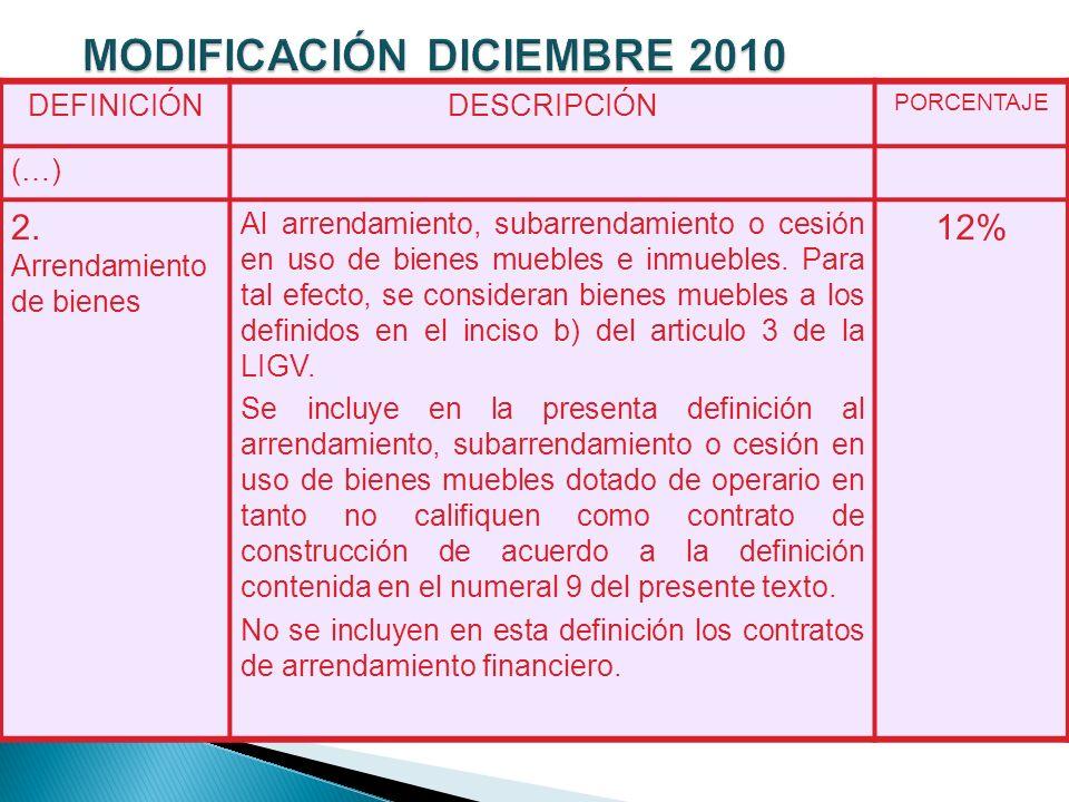 El artículo 16º mencionado anteriormente ha sido modificado por la RS 293-2010-SUNAT que hace referencia a la inclusión de los contratos de construcción al SPOT.