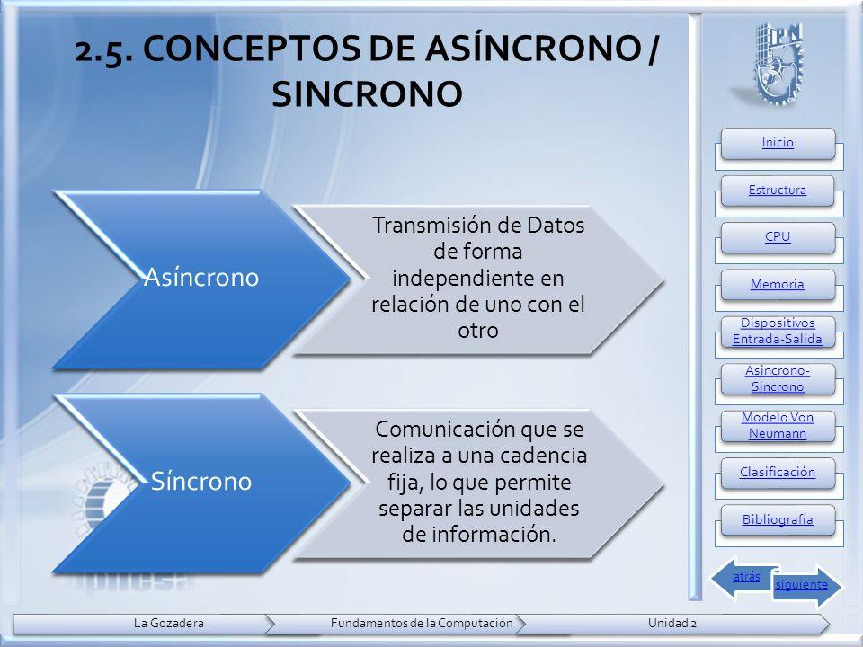 2.5. CONCEPTOS DE ASÍNCRONO / SINCRONO Asíncrono Transmisión de Datos de forma independiente en relación de uno con el otro Síncrono Comunicación que