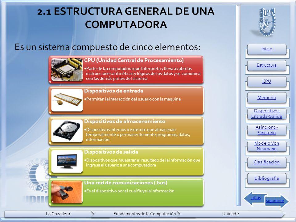 Es un sistema compuesto de cinco elementos: 2.1 ESTRUCTURA GENERAL DE UNA COMPUTADORA CPU (Unidad Central de Procesamiento) Parte de la computadora que Interpreta y lleva a cabo las instrucciones aritméticas y lógicas de los datos y se comunica con las demás partes del sistema.