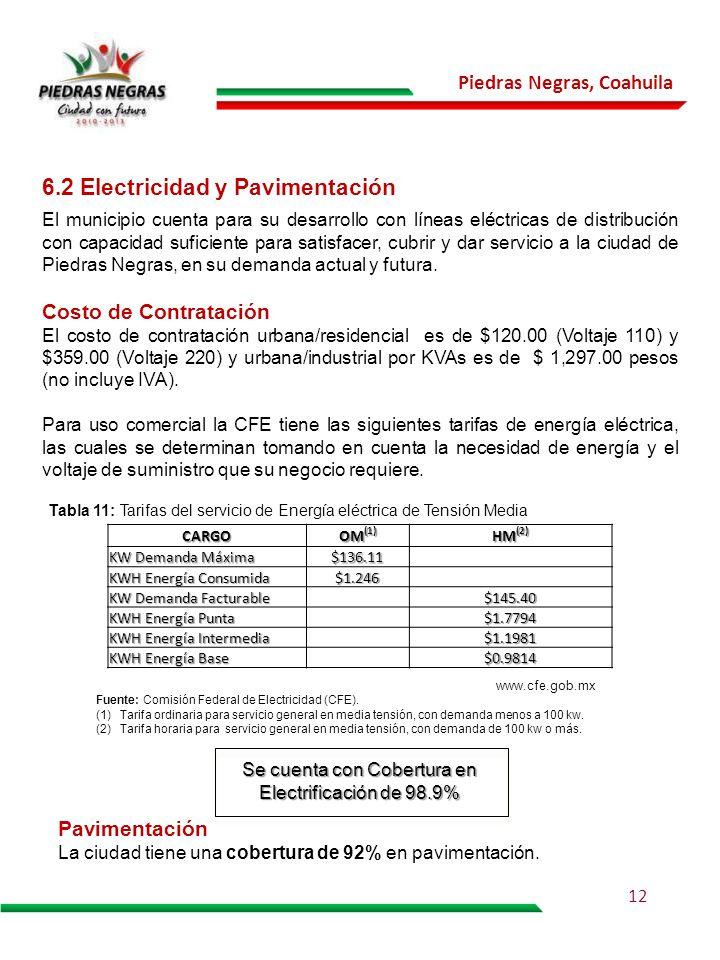 Piedras Negras, Coahuila 6.2 Electricidad y Pavimentación El municipio cuenta para su desarrollo con líneas eléctricas de distribución con capacidad s