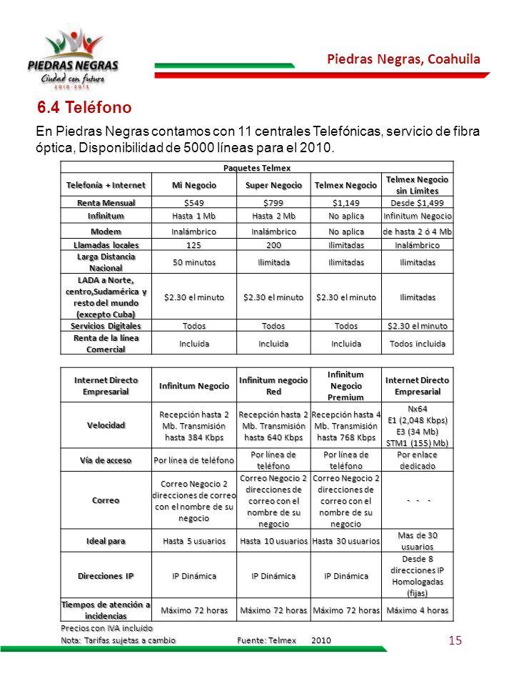 Piedras Negras, Coahuila Paquetes Telmex Telefonía + Internet Mi Negocio Super Negocio Telmex Negocio Telmex Negocio sin Límites Renta Mensual $549$79