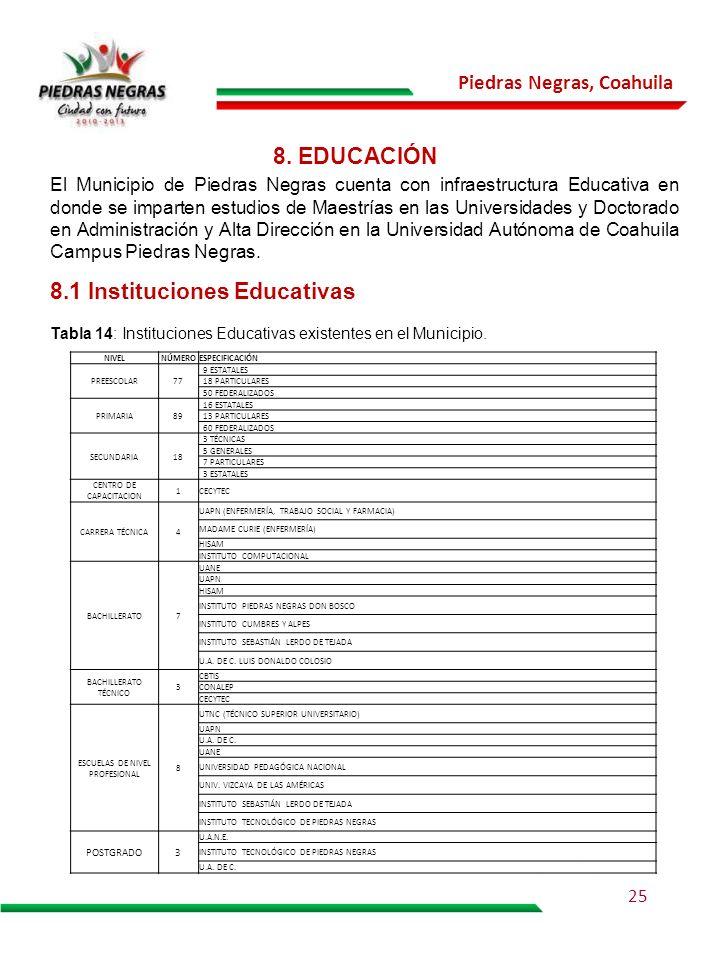 Piedras Negras, Coahuila 8. EDUCACIÓN El Municipio de Piedras Negras cuenta con infraestructura Educativa en donde se imparten estudios de Maestrías e
