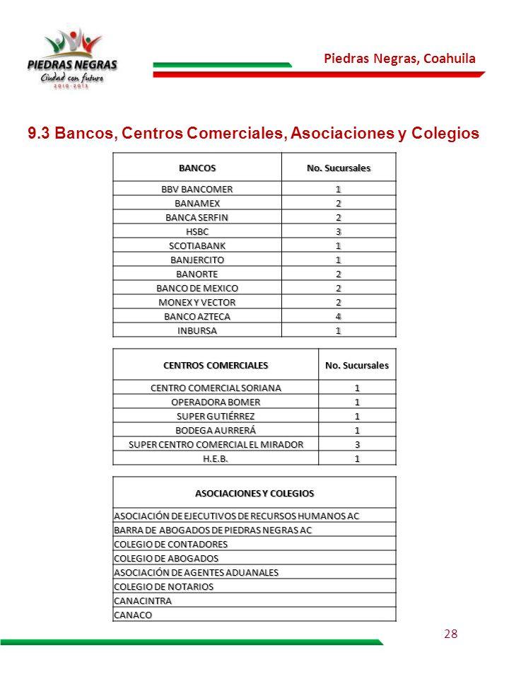 Piedras Negras, Coahuila 9.3 Bancos, Centros Comerciales, Asociaciones y Colegios 28 BANCOS No. Sucursales BBV BANCOMER 1 BANAMEX2 BANCA SERFIN 2 HSBC