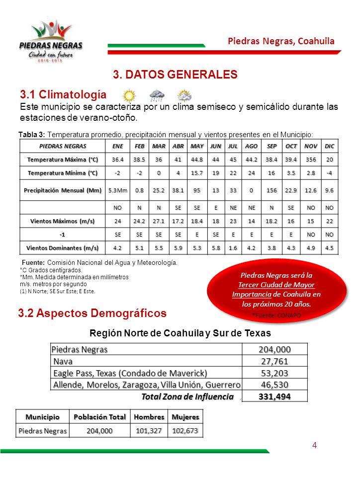 Piedras Negras, Coahuila 3. DATOS GENERALES 3.1 Climatología Este municipio se caracteriza por un clima semiseco y semicálido durante las estaciones d