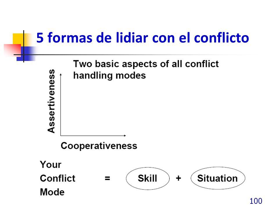 5 formas de lidiar con el conflicto 100