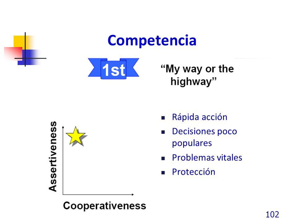 Competencia Rápida acción Decisiones poco populares Problemas vitales Protección 102