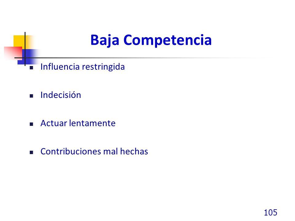 Baja Competencia Influencia restringida Indecisión Actuar lentamente Contribuciones mal hechas 105