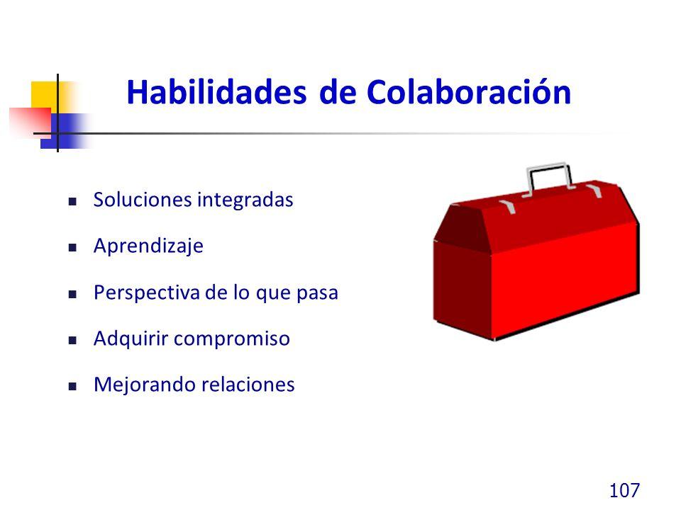 Habilidades de Colaboración 107 Soluciones integradas Aprendizaje Perspectiva de lo que pasa Adquirir compromiso Mejorando relaciones