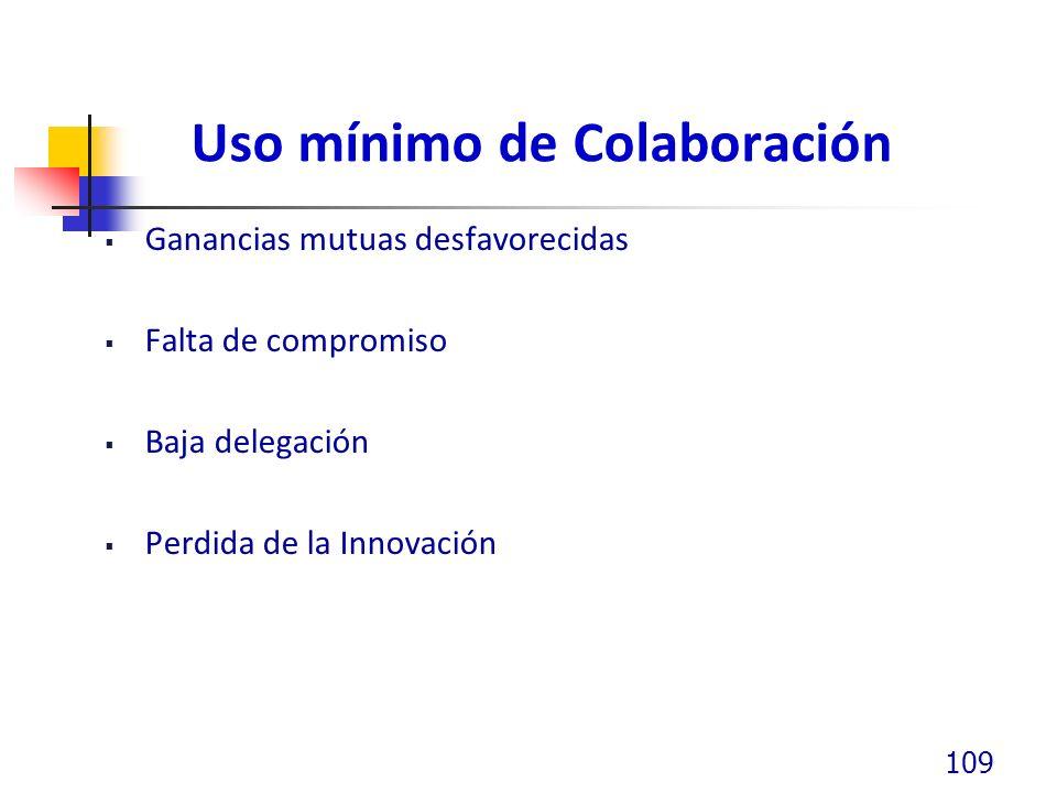Uso mínimo de Colaboración Ganancias mutuas desfavorecidas Falta de compromiso Baja delegación Perdida de la Innovación 109