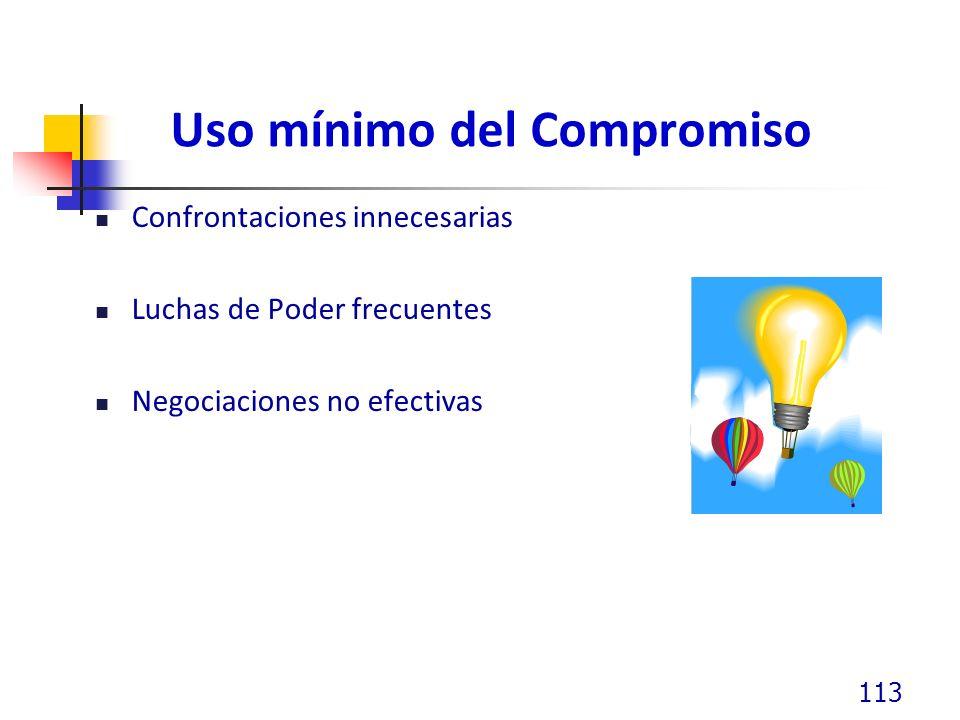 Uso mínimo del Compromiso Confrontaciones innecesarias Luchas de Poder frecuentes Negociaciones no efectivas 113