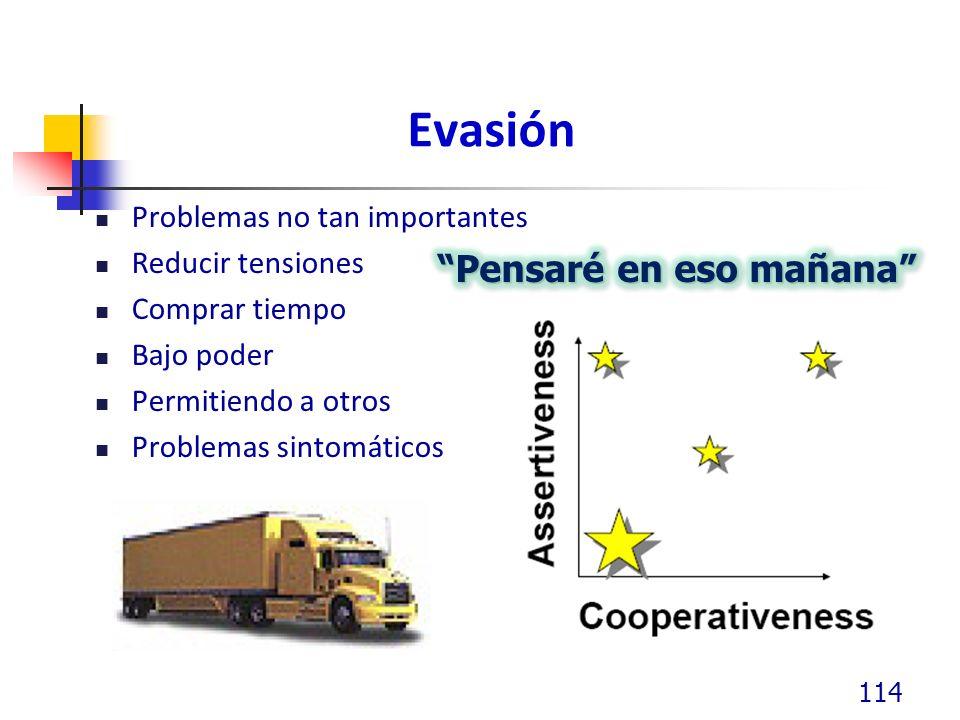 Evasión Problemas no tan importantes Reducir tensiones Comprar tiempo Bajo poder Permitiendo a otros Problemas sintomáticos 114