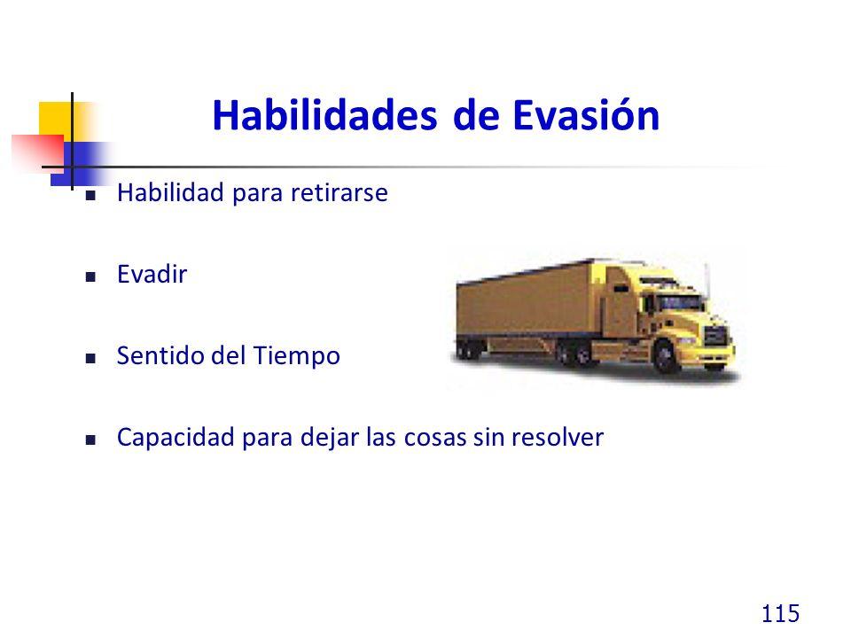 Habilidades de Evasión Habilidad para retirarse Evadir Sentido del Tiempo Capacidad para dejar las cosas sin resolver 115