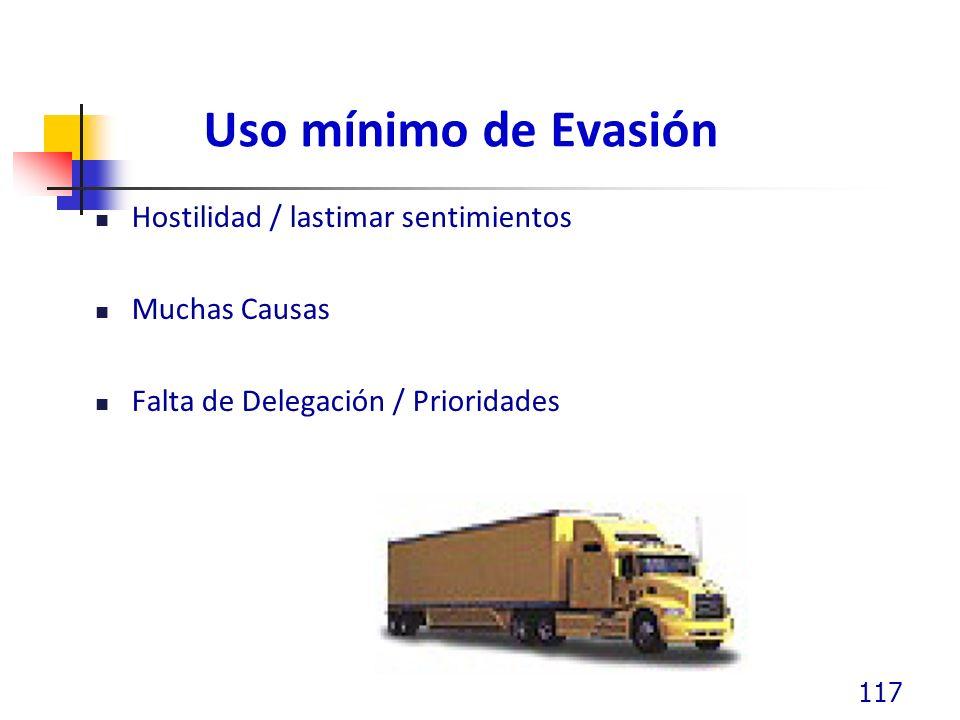 Uso mínimo de Evasión Hostilidad / lastimar sentimientos Muchas Causas Falta de Delegación / Prioridades 117