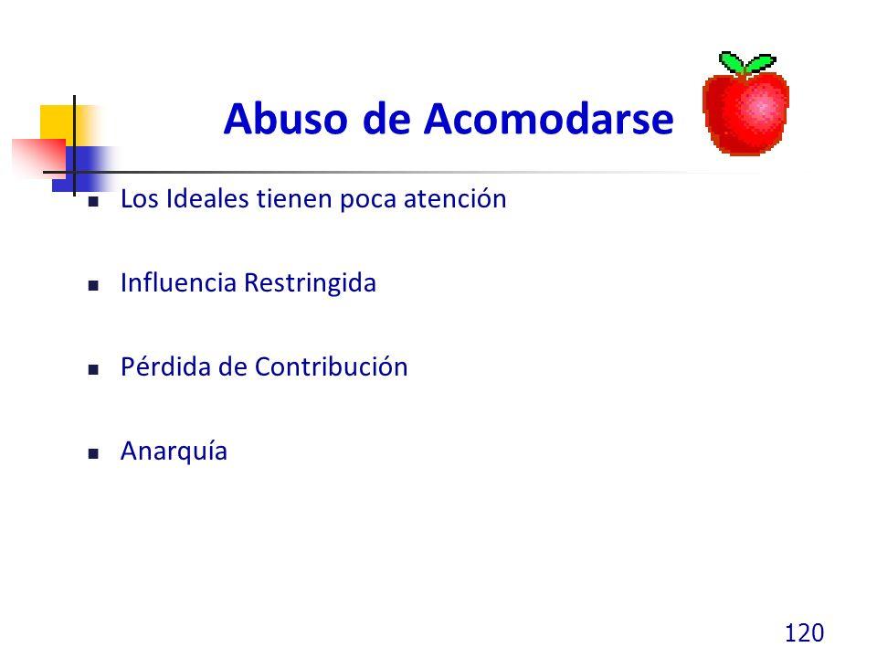 Abuso de Acomodarse Los Ideales tienen poca atención Influencia Restringida Pérdida de Contribución Anarquía 120