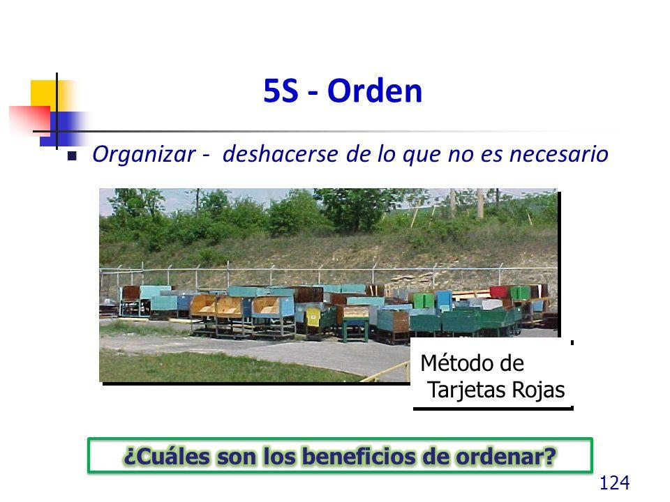 5S - Orden Organizar - deshacerse de lo que no es necesario 124 Método de Tarjetas Rojas
