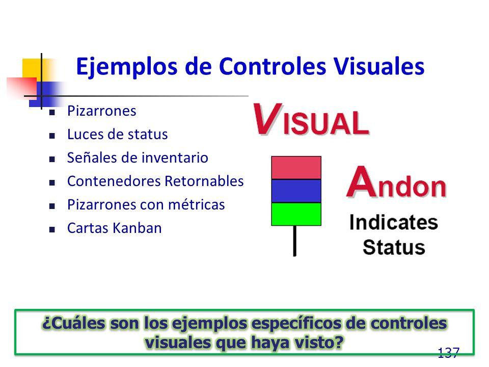 Ejemplos de Controles Visuales Pizarrones Luces de status Señales de inventario Contenedores Retornables Pizarrones con métricas Cartas Kanban 137