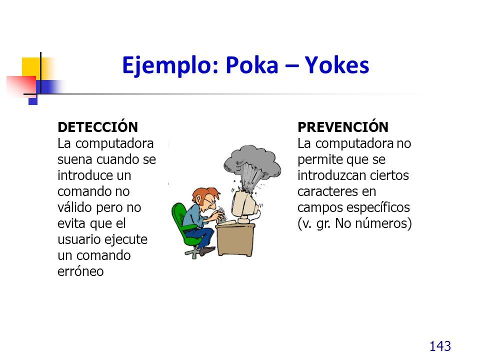 Ejemplo: Poka – Yokes 143 DETECCIÓN La computadora suena cuando se introduce un comando no válido pero no evita que el usuario ejecute un comando erró