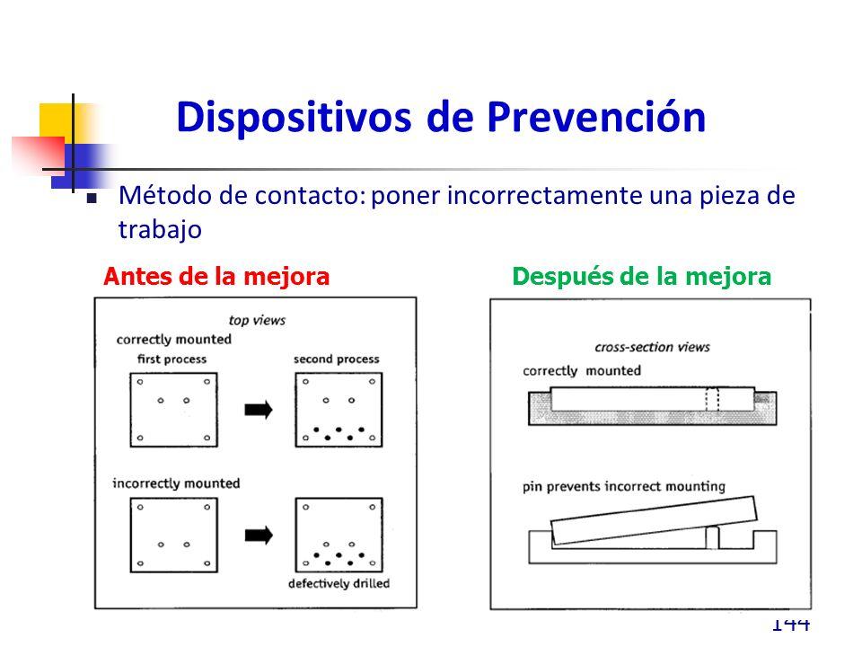 Dispositivos de Prevención Método de contacto: poner incorrectamente una pieza de trabajo 144 Antes de la mejora Después de la mejora