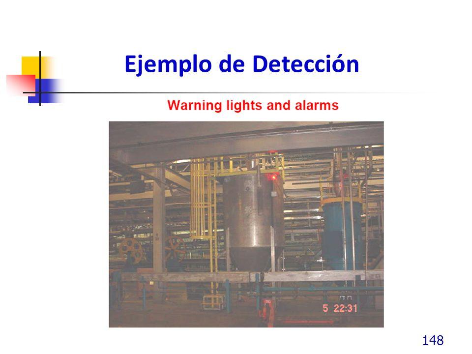 Ejemplo de Detección 148