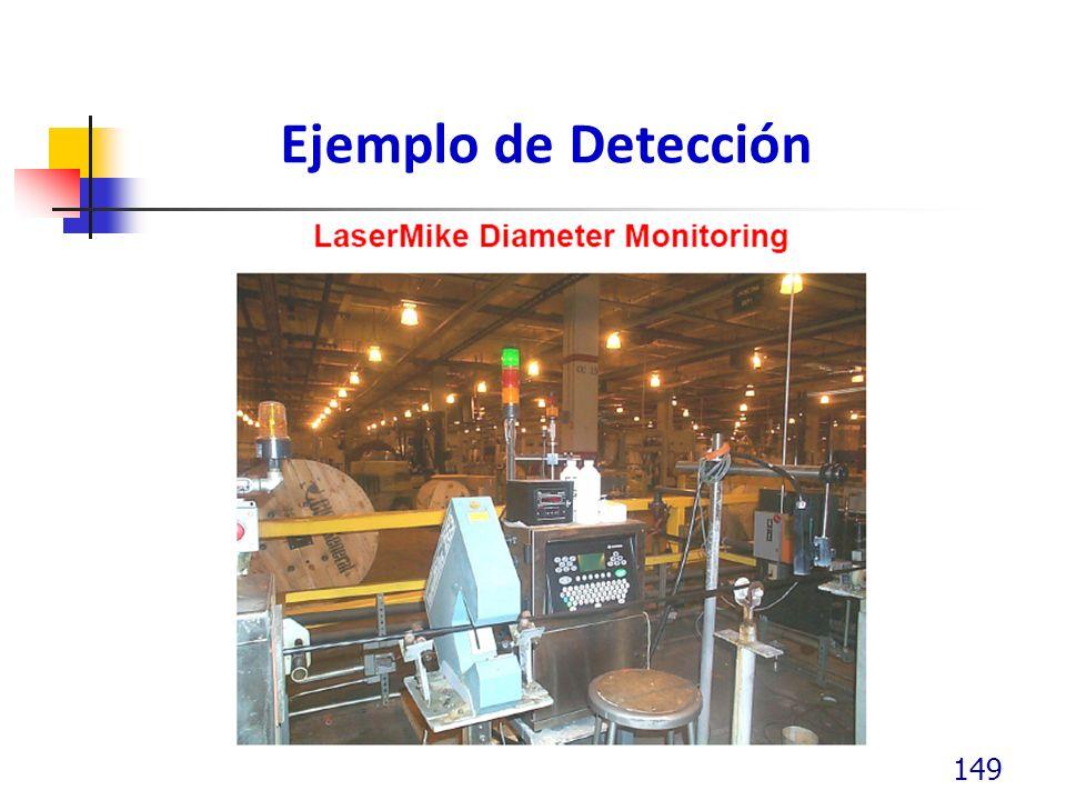 Ejemplo de Detección 149