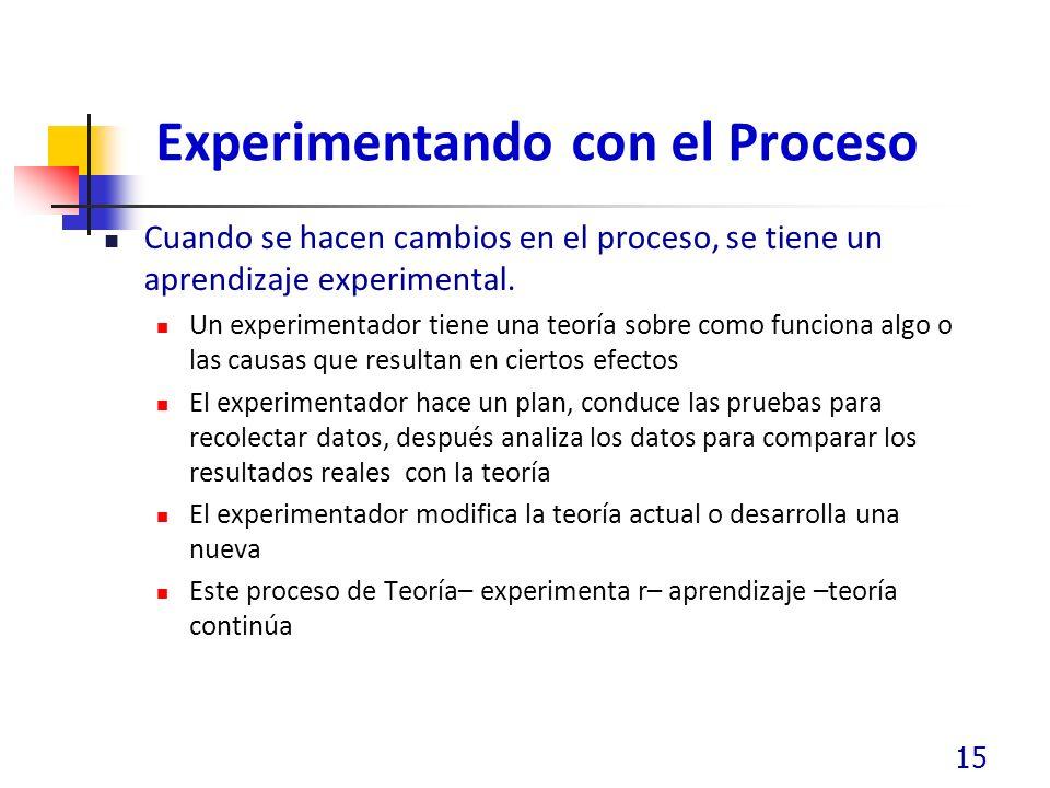 Experimentando con el Proceso Cuando se hacen cambios en el proceso, se tiene un aprendizaje experimental. Un experimentador tiene una teoría sobre co