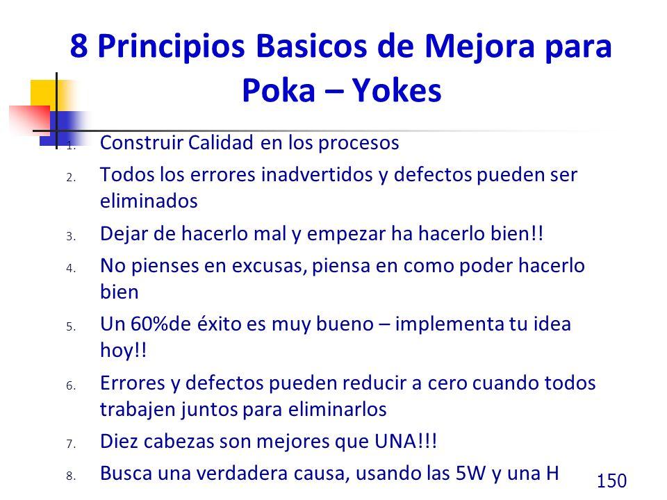 8 Principios Basicos de Mejora para Poka – Yokes 1. Construir Calidad en los procesos 2. Todos los errores inadvertidos y defectos pueden ser eliminad