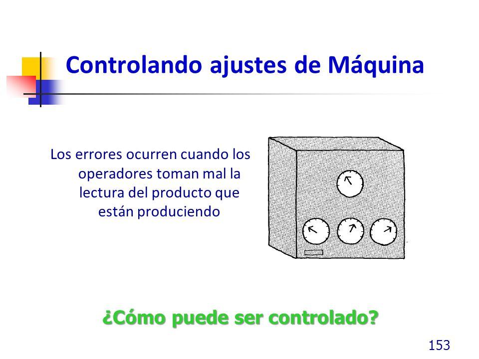 Controlando ajustes de Máquina Los errores ocurren cuando los operadores toman mal la lectura del producto que están produciendo 153 ¿Cómo puede ser c
