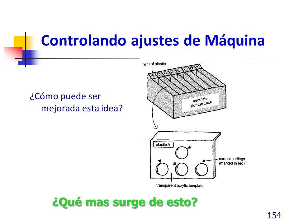 Controlando ajustes de Máquina ¿Cómo puede ser mejorada esta idea? 154 ¿Qué mas surge de esto?