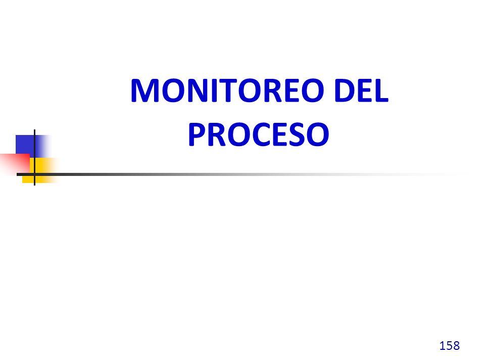 MONITOREO DEL PROCESO 158