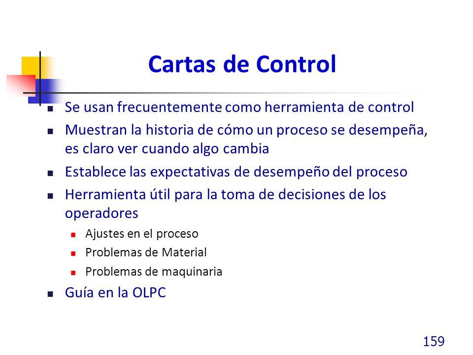 Cartas de Control Se usan frecuentemente como herramienta de control Muestran la historia de cómo un proceso se desempeña, es claro ver cuando algo ca
