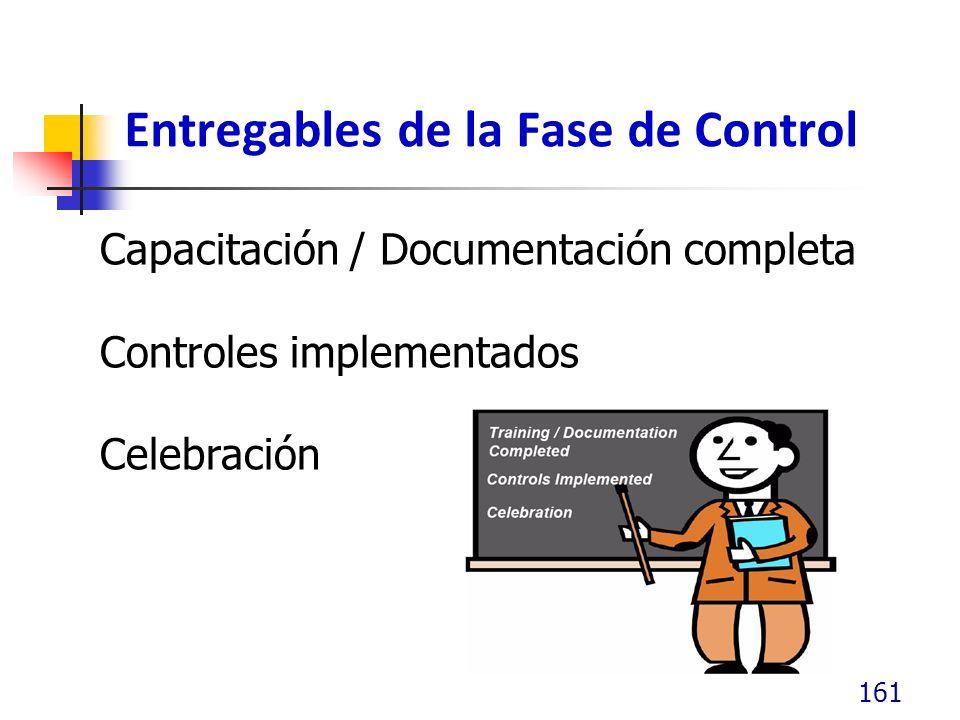 Entregables de la Fase de Control 161 Capacitación / Documentación completa Controles implementados Celebración