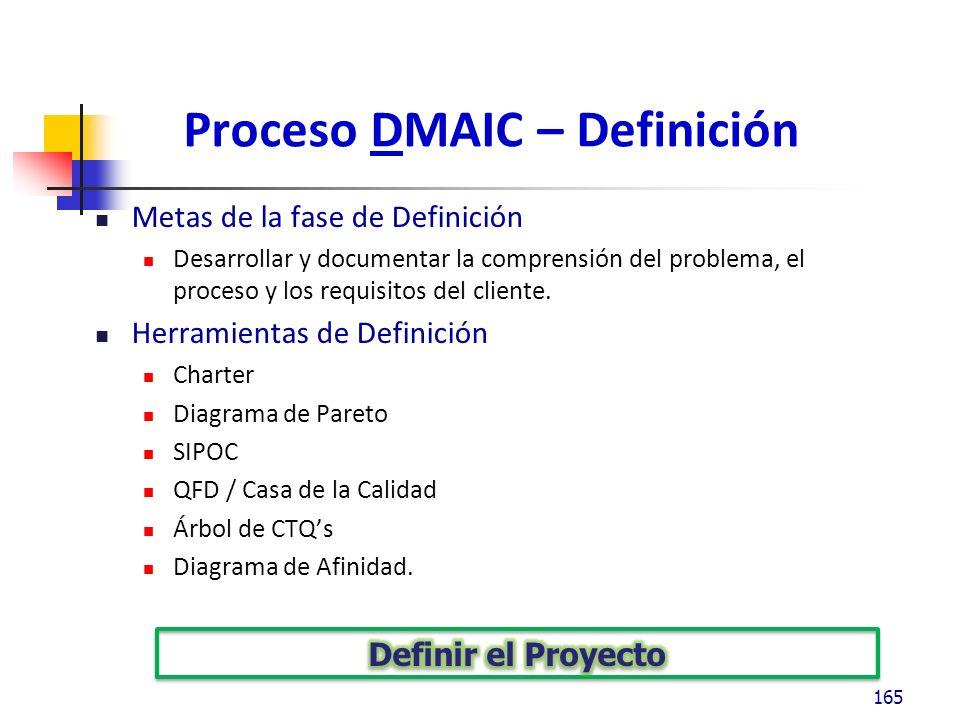 Proceso DMAIC – Definición Metas de la fase de Definición Desarrollar y documentar la comprensión del problema, el proceso y los requisitos del cliente.