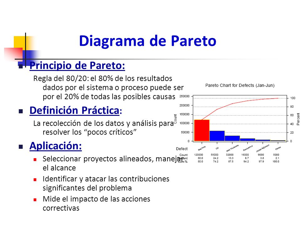 Diagrama de Pareto Principio de Pareto: Regla del 80/20: el 80% de los resultados dados por el sistema o proceso puede ser por el 20% de todas las pos