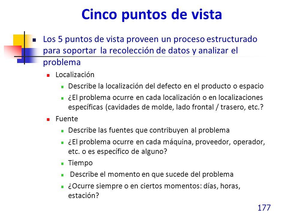 Cinco puntos de vista Los 5 puntos de vista proveen un proceso estructurado para soportar la recolección de datos y analizar el problema Localización