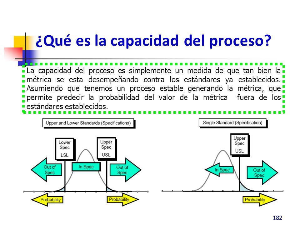 ¿Qué es la capacidad del proceso? 182 La capacidad del proceso es simplemente un medida de que tan bien la métrica se esta desempeñando contra los est