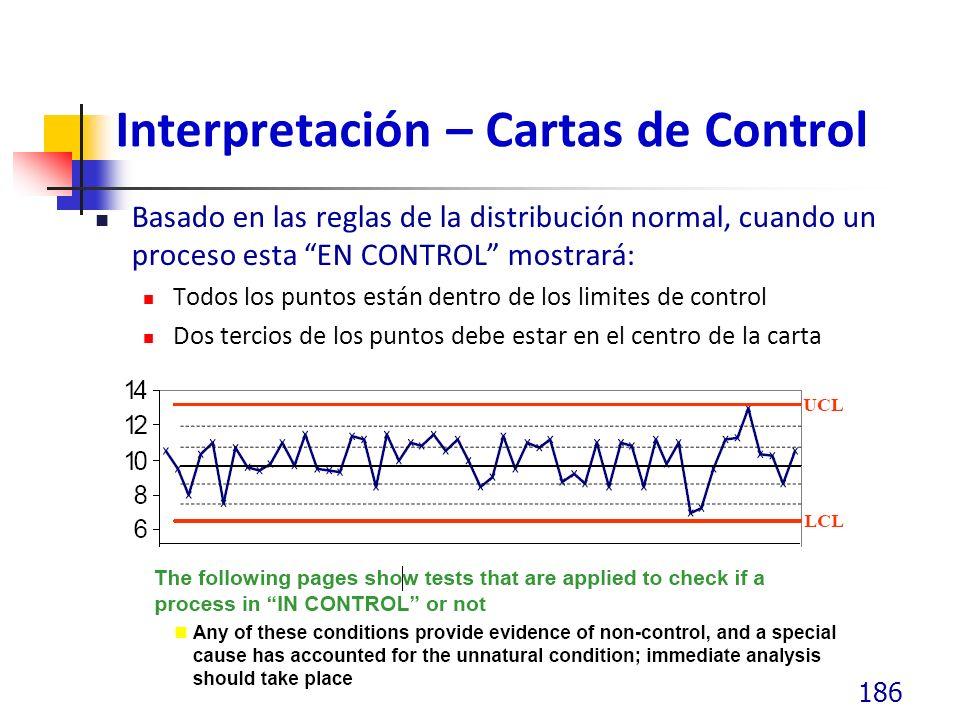 Interpretación – Cartas de Control Basado en las reglas de la distribución normal, cuando un proceso esta EN CONTROL mostrará: Todos los puntos están dentro de los limites de control Dos tercios de los puntos debe estar en el centro de la carta 186