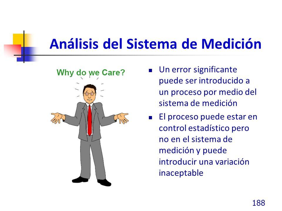Análisis del Sistema de Medición Un error significante puede ser introducido a un proceso por medio del sistema de medición El proceso puede estar en control estadístico pero no en el sistema de medición y puede introducir una variación inaceptable 188