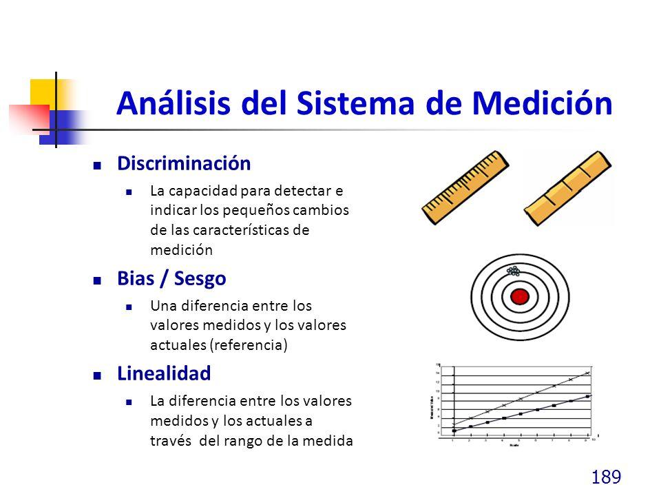 Análisis del Sistema de Medición Discriminación La capacidad para detectar e indicar los pequeños cambios de las características de medición Bias / Se